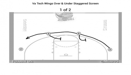 Va Tech Wings Over & Under Staggered Screen Seq1.jpg