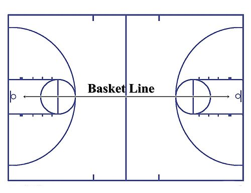 BasketLine.jpg