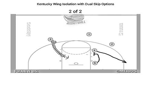 Kentucky Wing Isolation with Dual Skip Options Seq2.jpg