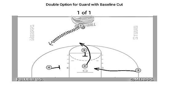 Double Option with Baseline Cut Seq1.jpg