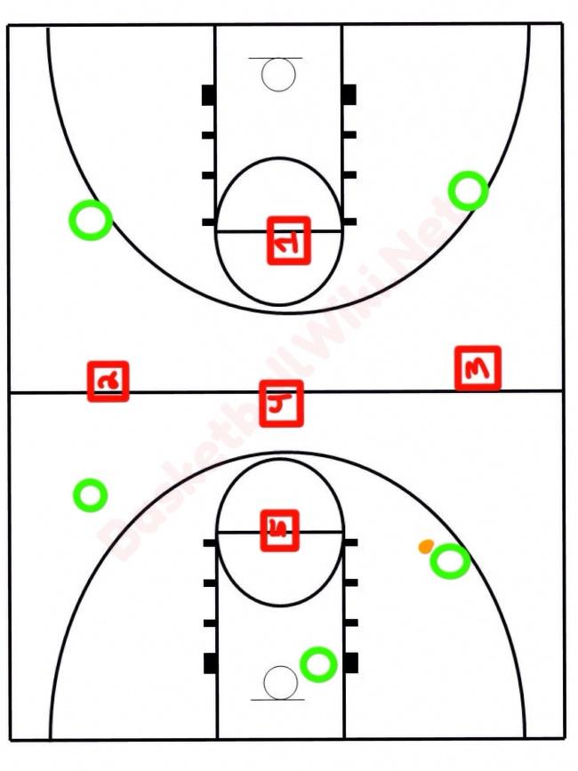 Diagram Of 4 3 Defense